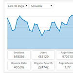 Google Analytics en tu escritorio de WordPress