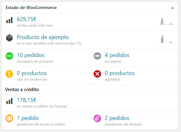 Widget de dashboard de WooCommerce